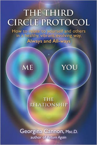 Book Cover: The Third Circle Protocol: How to relate to yourself and others in a healthy, vibrant, evolving way, Always and All-ways